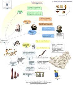 bil-map-prehistory-esp.html