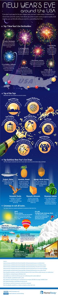 Everything you wanted to know about New Years Eve, but never asked ;)