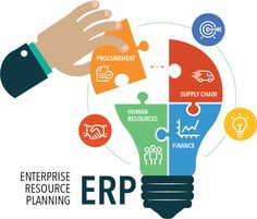 Pitechnologies is the best #ERP_Development_Service provider in India. We develop innovation ERP Solutions for businesses and organizations.