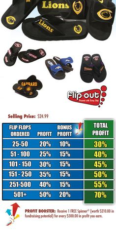 Flip Flop Fundraising For High School Teams. Great For Cheerleaders, Football teams, Basketball teams and All High School Sports Teams - Get Free Order-Taking Forms At http://www.abcfundraising.com/flipflop-fundraiser.htm