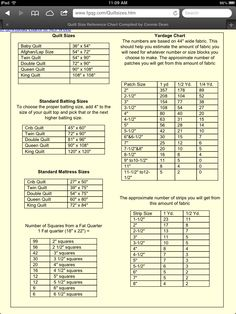 Quilt sizing reference card - Awesome does the math for me :)