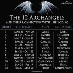 Die 12 Erzengel und ihre Verbindung mit den Tierkreiszeichen The 12 archangels and their connection with the signs of the zodiac 12 Zodiac Signs, Zodiac Signs Symbols, Zodiac Sign Tattoos, Chinese Zodiac Signs, Dates Of Zodiac Signs, Water Signs Zodiac, Celtic Zodiac Signs, 13th Zodiac Sign, Astrology Zodiac