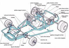 Plans for go kart, easy Karting, Build A Go Kart, Diy Go Kart, Mini Buggy, Go Kart Steering, Kart Cross, Homemade Go Kart, Go Kart Buggy, Go Kart Plans