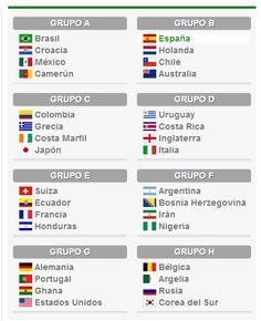 Grupos/países - #mundial2014