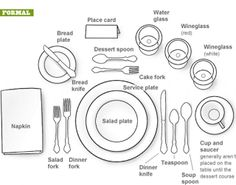 Formal Table Setting By Rose Of Sharon
