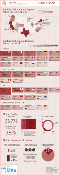 Stanford Graduate School of Business Alumni Map