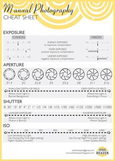 Manual Photography cheat sheet for both Nikon and Canon. It makes everything so - Nikon - Trending Nikon for sales. - Manual Photography cheat sheet for both Nikon and Canon. It makes everything so simple! Photography Cheat Sheets, Photography Lessons, Photography Camera, Photoshop Photography, Photography Tutorials, Image Photography, Amazing Photography, Landscape Photography, Photography Business