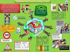 Claves para evitar atropellos en la puerta del cole: la seguridad del entorno escolar es responsabilidad de todos http://blgs.co/QnTSli