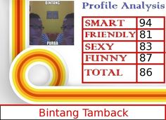Find Out Your Profile Analyzer Result Now