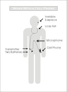 Casus Kulaklık Kablosuz Mini Bluetooth Mikro Gizli Wireless Kulakiçi Kulaklık  http://www.teklifreyonu.com/urun/casus-kulaklik.aspx