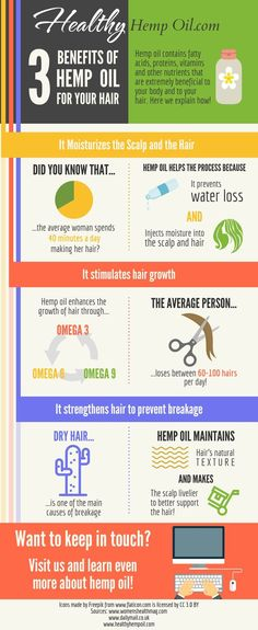Amazing hemp oil benefits for your crowning glory! Let me show cbd oil healthy benefits that you need to know.click this pin for more. Hair Mask For Growth, Hair Growth Shampoo, Hemp Oil For Hair, Hemp Oil Skin, Cannabis, Health Tips, Health And Wellness, Best Hair Mask, Hair Masks