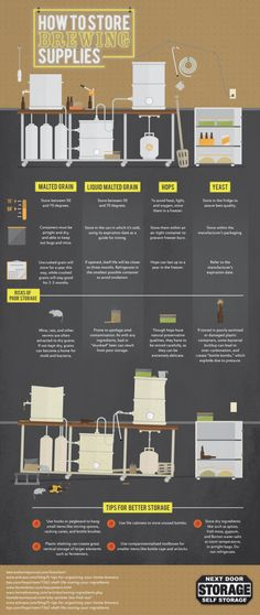 How to store beer brewing supplies [infographic] - Holy Kaw!