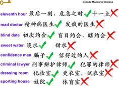 Decode Mandarin Chinese/Translation/错误的翻译一 Wrong translation I