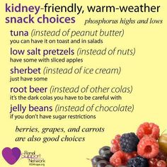 kidney cleanse detox Kidney-friendly, warm-weather snack choices - Complete diet plan for weight loss extreme weight loss recipes,weight loss information normal exercise for weight loss,diet ideas to lose weight meal guide for weight loss. Dialysis Diet, Renal Diet, Kidney Recipes, Kidney Foods, Diet Recipes, Diabetes Recipes, Kidney Detox Cleanse, Kidney Friendly Foods, Kidney Disease Diet