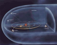 Humanity escapes the solar system: Voyager 1 signals that it has reached the…