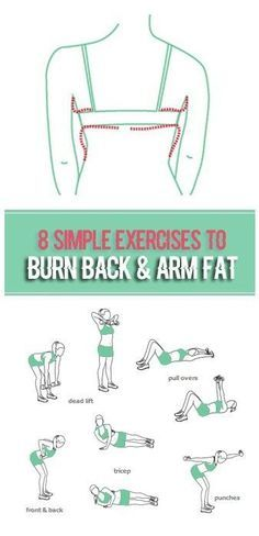 Warmer weather means tank tops and swimsuits. In other words, it's time to bare your shoulders, arms and back. Use these tips and workout to get rid of flabby arms and back fat. Three key ele…