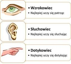 Mit edukacji o stylach uczenia się obnażony Learning To Relax, Ways Of Learning, Learning Styles, Learning Process, Student Learning, Polish Language, Importance Of Education, Languages Online, Classroom Language