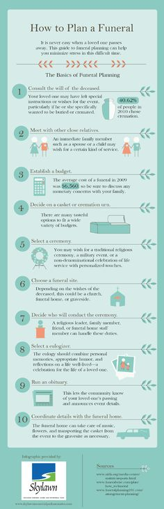 How to Plan a Funeral [INFOGRAPHIC]