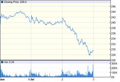 Amlp Stock Quote Beauteous Energy Value Chain  Energy  Pinterest Design Ideas