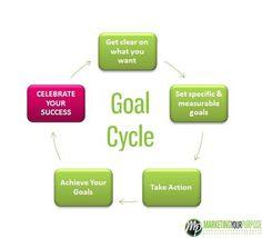 Extra Income Online or Offline. Entrepreneur Blog.
