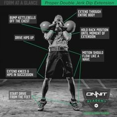 Form at a Glance: Double Kettlebell Jerk Dip Extension