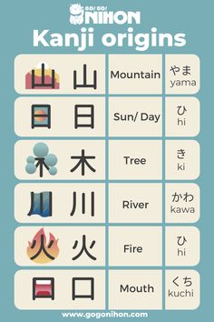 Live and Study in Japan - Go! How To Study Japanese, Basic Japanese Words, Japanese Verbs, Kanji Japanese, Japanese Phrases, Learning Japanese, Learning Italian, German Language Learning, Language Study