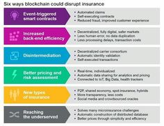 """""""Great article on how #blockchain could impact the insurance industry. #InsurTech #FinTech https://t.co/plOjAJvczK"""""""