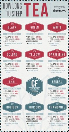 Oolong, chamomile, black—whats the diff? How to steep and pour the perfect cup of tea. Oolong, chamomile, black—what's the diff? How to steep and pour the perfect cup of tea. Kombucha, Oolong Tee, Perfect Cup Of Tea, My Tea, Detox Drinks, High Tea, Drinking Tea, Just In Case, Herbalism