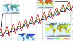 http://www.esa.int/Our_Activities/Observing_the_Earth/Space_for_our_climate/Quantifying_the_effects_of_climate_change