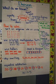 I believe that this is a good list of strategies for students to use with division. It will help them get started on dividing something within a word problem.