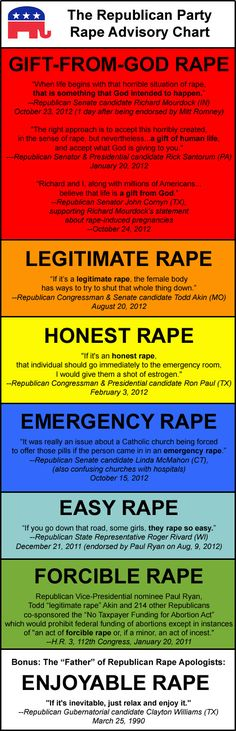 Yes.  It's sad but true, that these Republicans have said such things :P  SMH