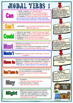 A modal verb is an auxiliary verb that expresses necessity or possibility. English modal verbs include: must, English Grammar Tenses, Teaching English Grammar, English Grammar Worksheets, English Verbs, English Writing Skills, Grammar And Vocabulary, English Language Learning, English Vocabulary Words, English Phrases