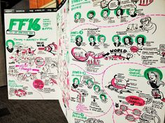 Graphic Facilitation from Fintech Finals Hong Kong '16