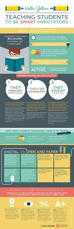 Education Infographic: Teaching Students How to Annotate #weareteachers