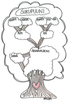 Sukupuuni.