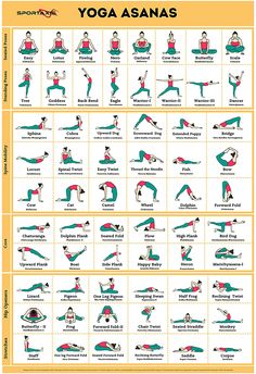 Yoga Asanas Names, Yoga Sequences, Yoga Poses With Names, All Yoga Asanas, Core Yoga Poses, All Yoga Poses, Yoga Chart, Yoga Poses Chart, Ramdev Yoga