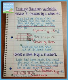 Dividing Fractions Anchor Chart, Game Freebie, and Math Journal showing visual models.