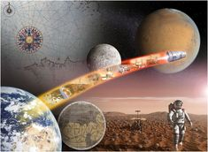 Space Exploration - The Future of Mankind http://thefutureishere.co/space-exploration/