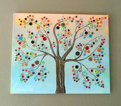 Cool Button Craft Projects for 2016 (10)