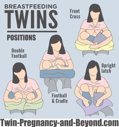 Breastfeeding Twins - Advice, positions and photos