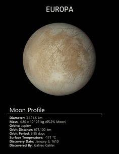Europa la Luna helada de Jupiter.