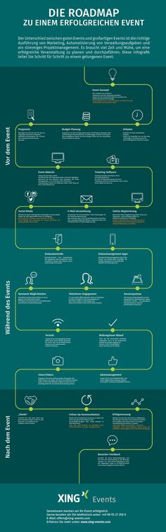 Infographic: Roadmap to a successful event