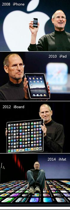 iPhone -> iPAd -> iBoard -> iMat