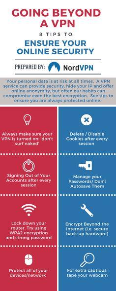 #VPN #Security #Privacy #TIPS