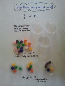 Fractions as a part of a set  www.FamilyMathNIght.com