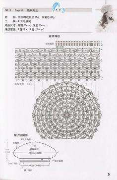 Crochet Beanie Pattern Diagram : Abonamente - YouTube caciuli Pinterest Youtube