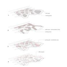Adaptive Formations / Design Studio 4of7,