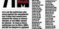 The 71 senators who backed Mosanto named