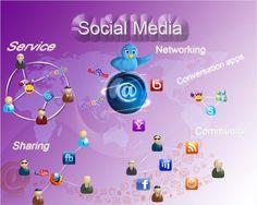 Service, networking, sharing Social Media Services, Social Media Marketing, App, Apps