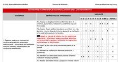 Estándares desarrollados en cada unidad.pdf